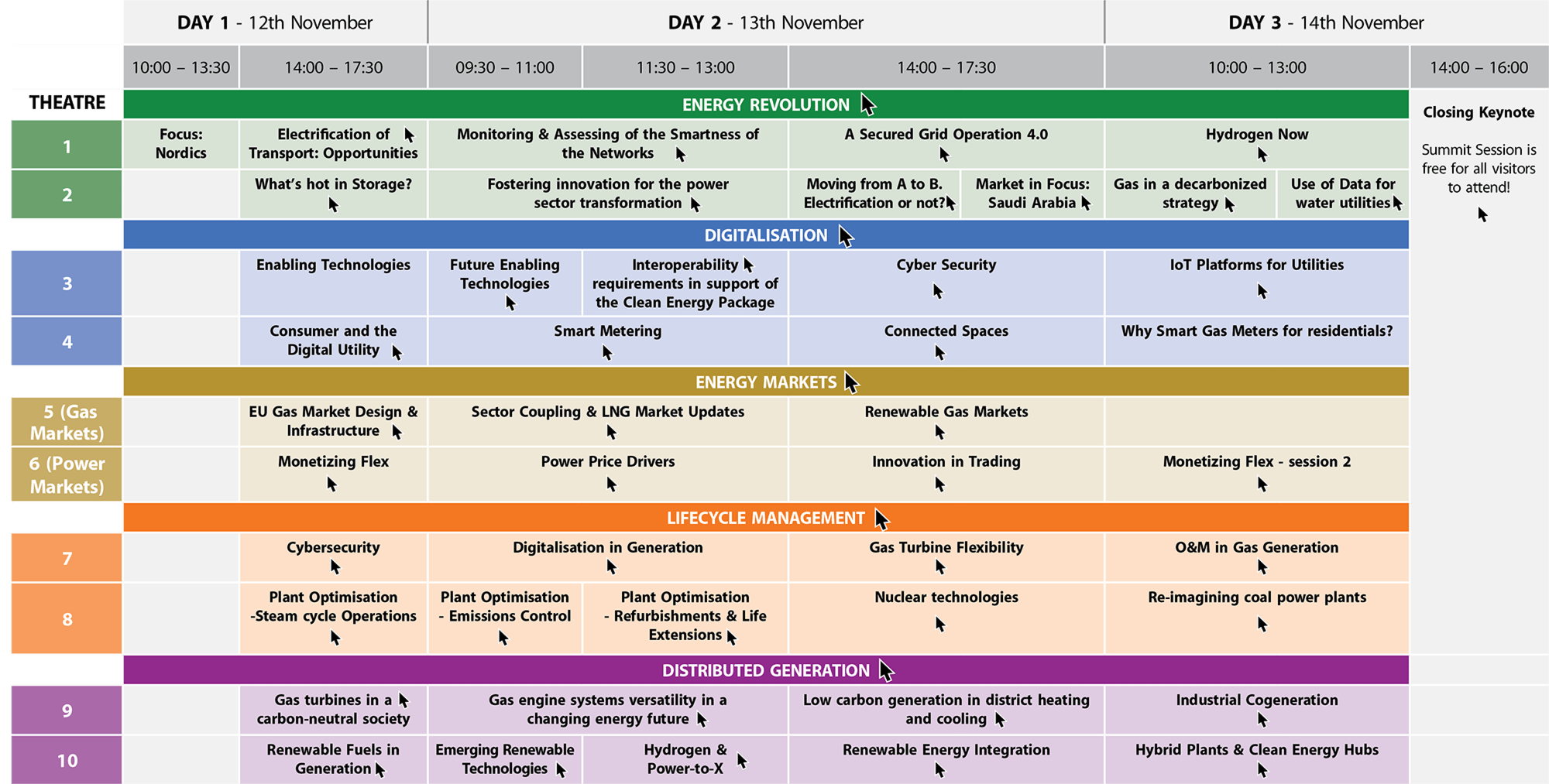 European Utility Week 2019 Programme Hub Sessions Overview