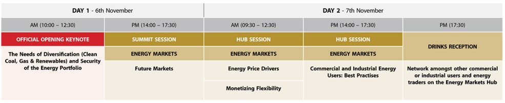 European Utility Week 2018 Programme Commercial and Industrial Energy user Days